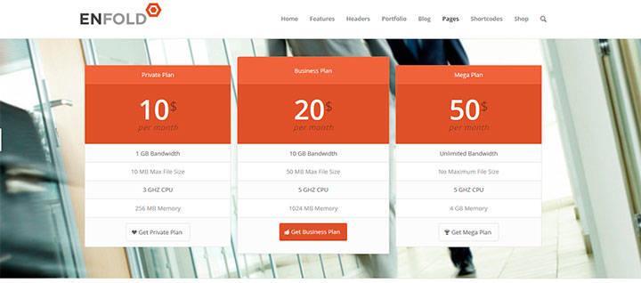 Plantillas WordPress premium, responsive y de calidad