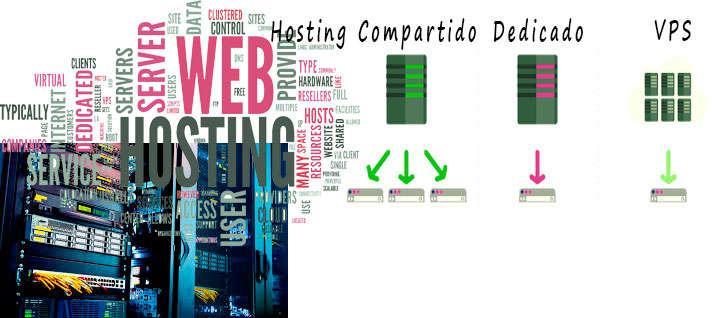 Tipos de hosting en España